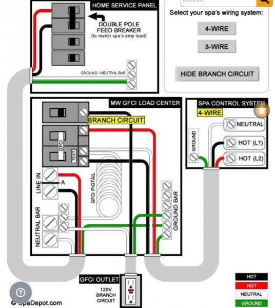 110v Plug Wiring Diagram Uk Spa Subpanel Install In An Older House Doityourself Com