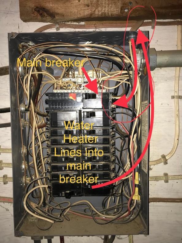 100 Amp Fuse Electrical Box Fuse Box Upgrade Doityourself Com Community Forums