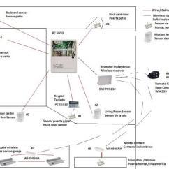 Dsc Pc5010 Wiring Diagram Pool Pump Timer Download Power Series Alarm Manual Diigo Groups