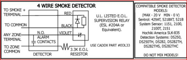 Home Run 4 Wire Smoke Detectors And NX 8 DoItYourself Com