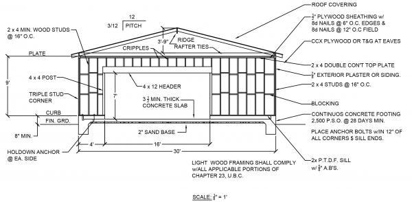 Build Storage Units, Garage Framing Plans, Wood Speaker