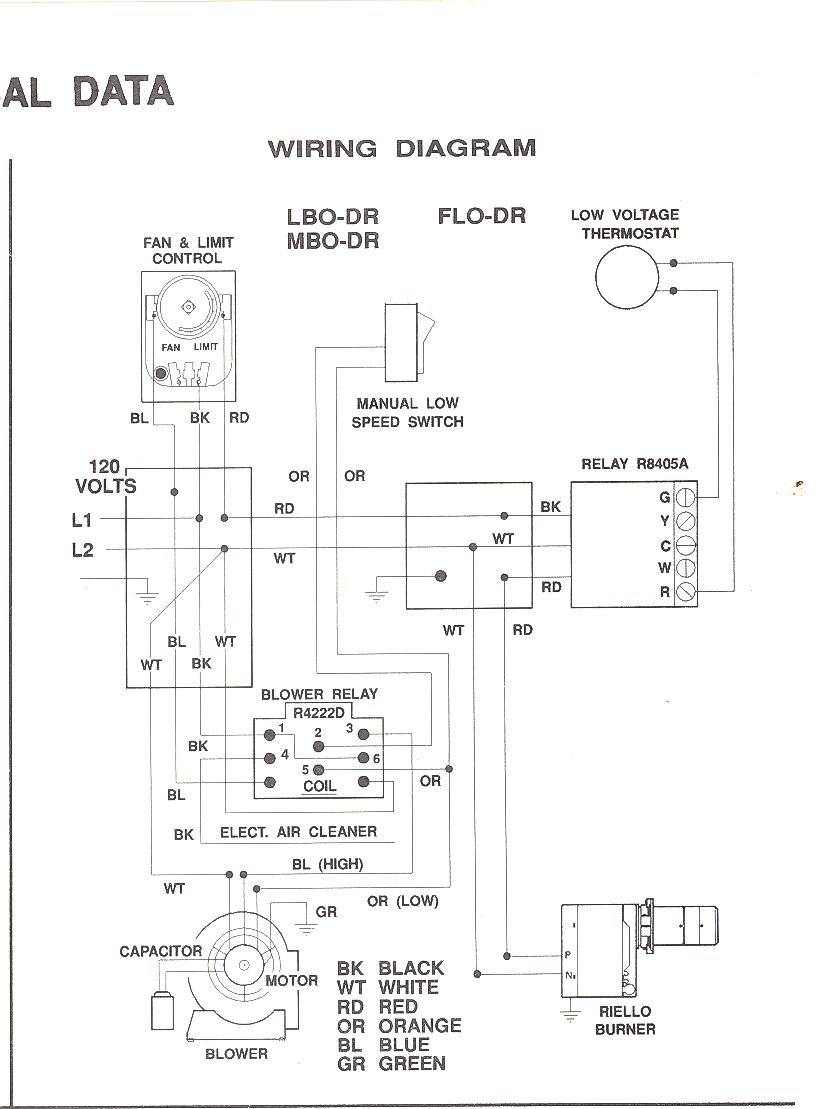 hight resolution of lincoln barriere lbo 105 dr issues doityourself com community forums lincoln oil furnace wiring diagram