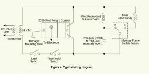 Need help with wiring in a pilot relite to fan control