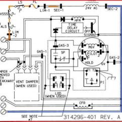 Old Heating Furnace Diagram Mr2 3sgte Wiring Bryant Fan Constantly Running Doityourself Com Name Ctrlboard Jpg Views 9055 Size 42 4 Kb