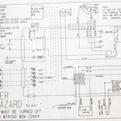 Pj Wiring Diagram Piaget Vs Vygotsky Venn Coleman Evcon Furnace Works/doesn't Work?? - Doityourself.com Community Forums