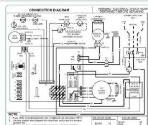 Furnace shuts down and will not restart  DoItYourself