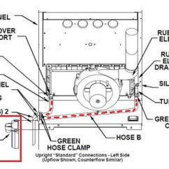 High Efficiency Furnace Venting Diagram A Labeled Of Daisy Goodman Gch95 Condensation And Or Drainage Issue - Doityourself.com Community Forums