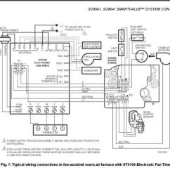 1978 Kz1000 Wiring Diagram 2000 Gmc Sierra 1500 Stereo 1170063 Circuit Board For Honeywell Gas Furnace Thermostat Differences Hvac Rth6580wf