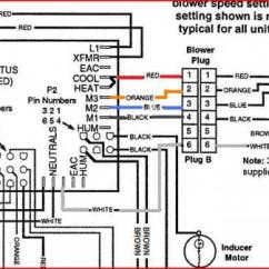 Wiring Diagram For Nordyne Electric Furnace 3 Way Switch Power At Light Gibson / Gr4ga Blower Motor Not Working + Limit Circuit Open Code - Doityourself.com ...