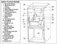 Nutone Ft4bf 048ka Wiring Diagram : 33 Wiring Diagram ...