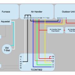 Wiring Diagram Trane Split System Door Frame Parts C Schematic Ac Thermostat 34 Images Weathertron 24886d1389886614 Tcont802 Oil