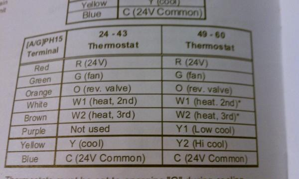 Thermostat Wiring Diagram On Heat Pump Condenser Wiring Diagram