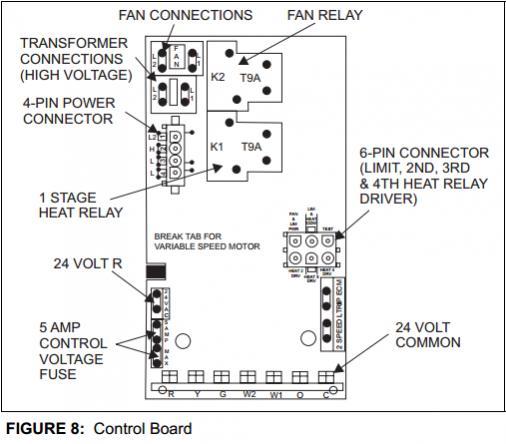 diagram mobil home air handler wiring diagram full version