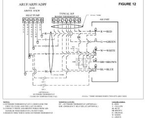 Diagnose electrical heat on Goodman system  DoItYourself