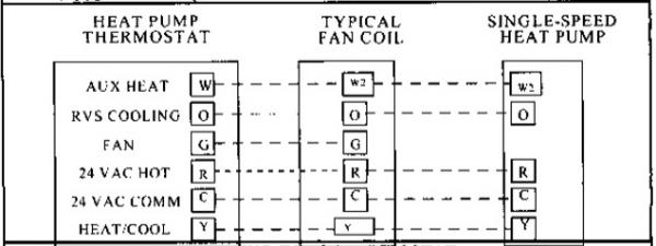 wiring diagram for honeywell heat pump thermostat wiring diagram thermostat wiring diagram honeywell auto