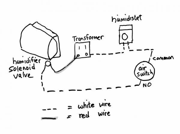 humidifier wiring diagram white