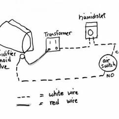 Honeywell He360 Humidifier Wiring Diagram Hiniker Snow Plow Whole House : 37 Images - Diagrams | Creativeand.co