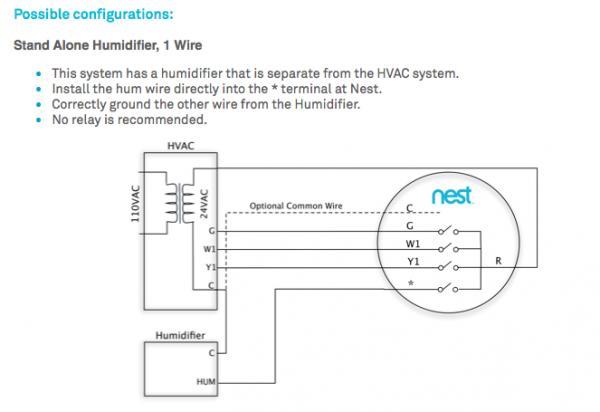 22085d1385604956 nest 2 0 aprilaire whole house humifier model 110 humidstat screen shot 2013 11 27 8.14.51 pm?resize=600%2C412&ssl=1 diagrams aprilaire 600 wiring diagram aprilaire humidifier nest thermostat wiring diagram humidifier at gsmportal.co