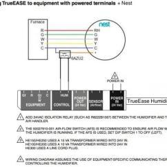 Honda Zoomer Wiring Diagram How To Connect Inverter In Home Nest Top Car Reviews 2019 2020 Trueease He250 Trane Xv90 Doityourself Com