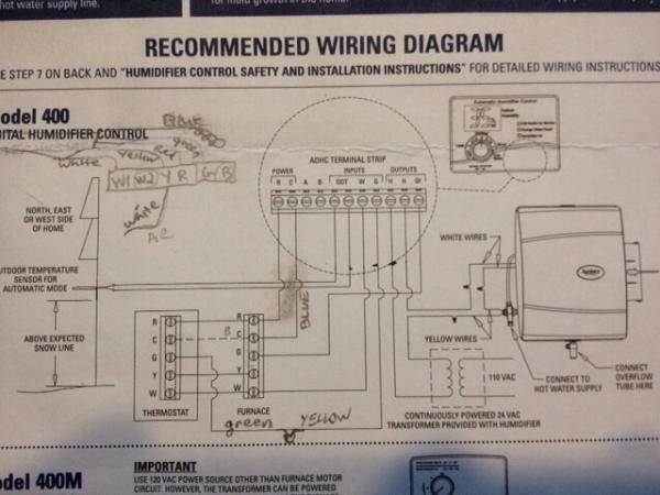 Motorcycle Wiring Diagrams Wiring Harness Wiring Diagram Wiring
