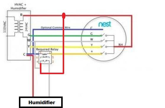 aprilaire 600 humidistat wiring diagram sharepoint 2010 site 600, nest 2.0