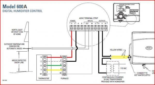 aprilaire 60 humidistat wiring diagram