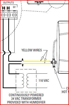 aprilaire 600 humidistat wiring diagram parts of a horse visionpro iaq + trane xv95 and 600m question - doityourself.com community forums