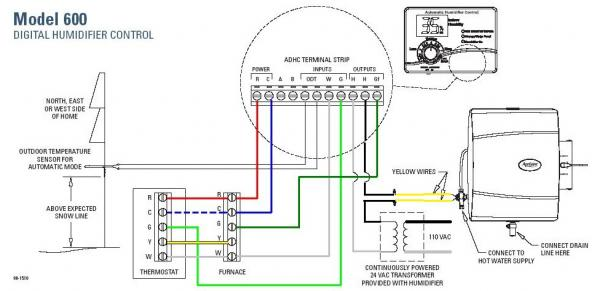 Wiring Diagram For Humidistat Fan : Gqf wiring diagram images