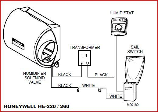 Honeywell Humidifier Wiring Diagram Free Download • Oasis
