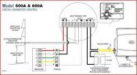 Aprilaire 60 humidistat & Goodman GMH95 furnace ...