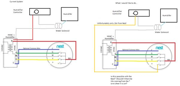 Wiring Diagram For A Nest Thermostat – Readingrat Net