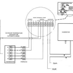 Bard Heat Pump Wiring Diagram 2005 Chevrolet Trailblazer Stereo Bryant Furnace: For Furnace