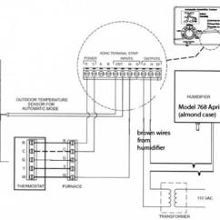 Aprilaire 600 Wiring Diagram Hayes Brake Controller 768 Humidifier + Model 60 Humidstat - Doityourself.com Community Forums