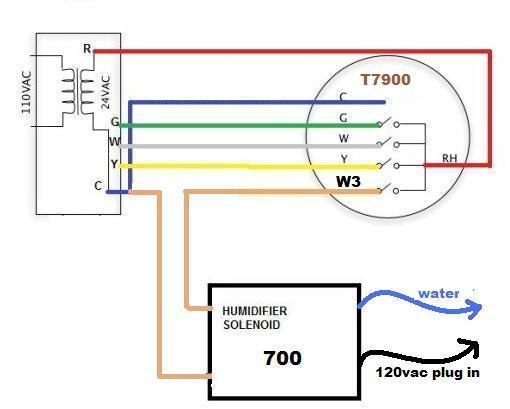 62635d1455001960 help wiring aprilaire 700m trane xr90 venstar t7900 thermostat ventstar_700 trane xr90 wiring diagram jenn air wiring diagrams, ingersoll trane xr80 wiring diagram at gsmx.co