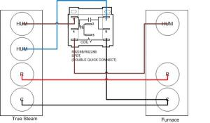 Need Help with wiring TrueSteam to Carrier Furnace and