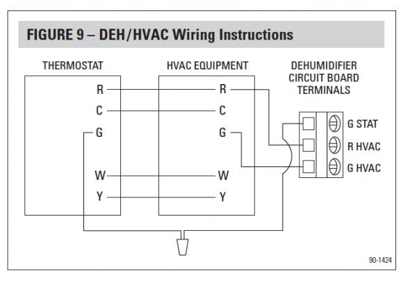 whole house fan wiring diagram 1995 ford explorer stereo nest thermostat and aprilaire 1730a dehumidifier - doityourself.com community forums