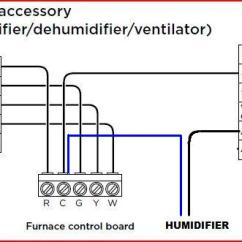 5 Wire Thermostat Wiring Diagram 2002 Ford Windstar Connect Bypass Humidifier To Ecobee 3 - Doityourself.com Community Forums