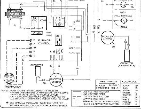 wiring diagram for fan control for a furnace