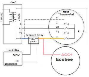Ecobee 4 Wiring Diagram  Wiring Diagram