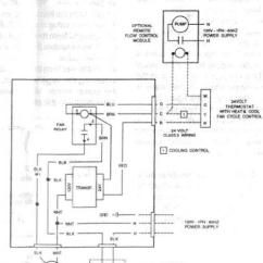 Aprilaire Humidifier Wiring Diagram Reliance Transfer Panel Help 500 W/model 60 To My Energy Kinetics System 2000 Boiler - Doityourself.com ...