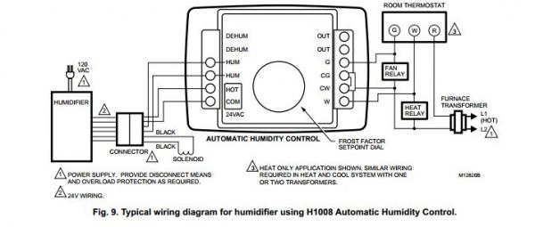 Honeywell Humidifier Wiring Diagram nest humidifier wiring