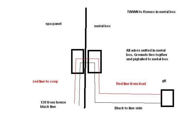 Wiring Diagram For Extension Cords