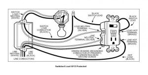 Need to protect new ceiling exhaust fan in a bathroom with GFCI  DoItYourself Community Forums
