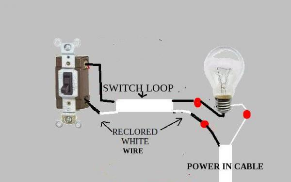 Basic Light Switch Wiring Diagram On Wiring A 2 Way Light Switch