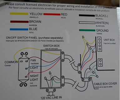 wiring diagram for bathroom light pull switch wiring diagram how to wire a pull cord light switch all about wiring diagram