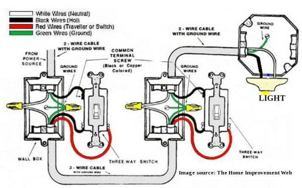 Diagram For 3 Way Ceiling Fan Light Switch – Electrical – Diy