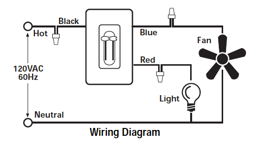 wiring diagram for a fan and light