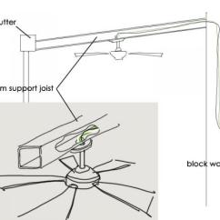 Wiring Diagram Of Ceiling Fan With Light Minco Rtd How To Install Outdoor Into Hollow Aluminum Patio Frame. - Doityourself.com ...