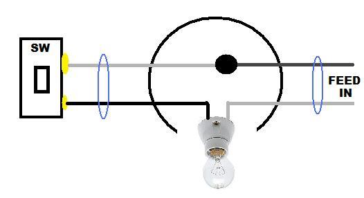 lighting circuits loop in loop out