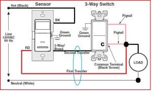 Replacing 3way switch with motion sensor  DoItYourself